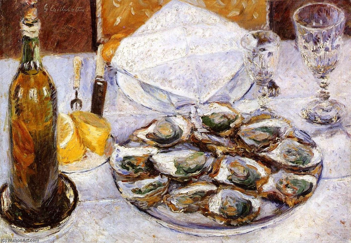 famous painting Nature morte aux huîtres of Gustave Caillebotte